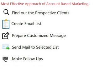 account-based-marketing-strategy