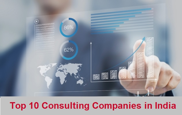 Top 10 Consulting Companies in Delhi/NCR - Learning Center